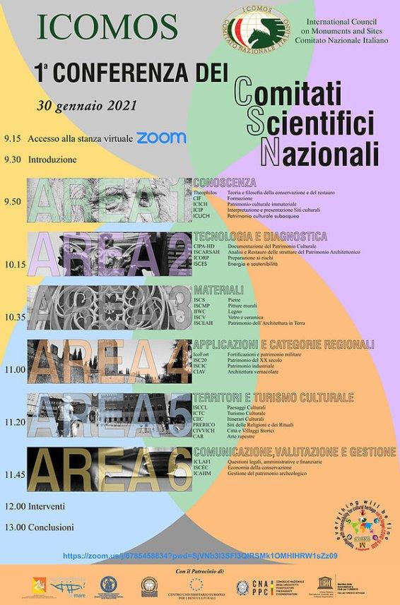 ICOMOS_Conferenza_ComitatiNazionali_30gennaio2021